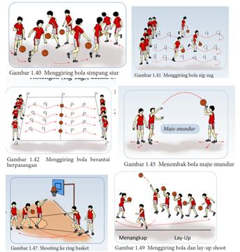 Rpp Penjas Sma Permainan Bola Besar Kurikulum 2013 Revisi 2017 Perangkat Mengajar