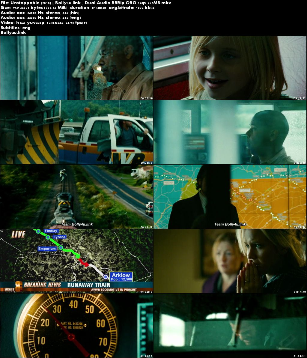Unstoppable 2010 BRRip 300Mb Hindi Dual Audio ORG 480p Download