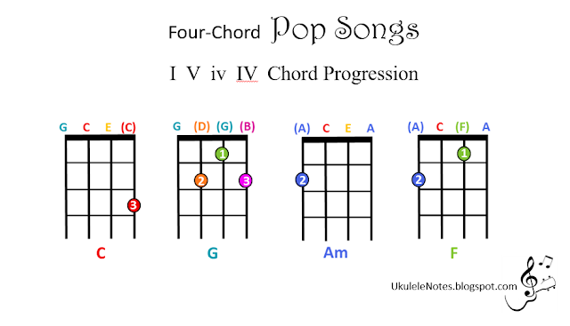 Perry Firework Chords - GrabImage