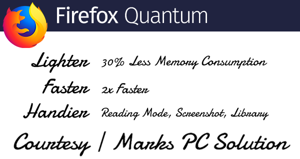Meet Firefox Quantum - Lighter, faster and smarter