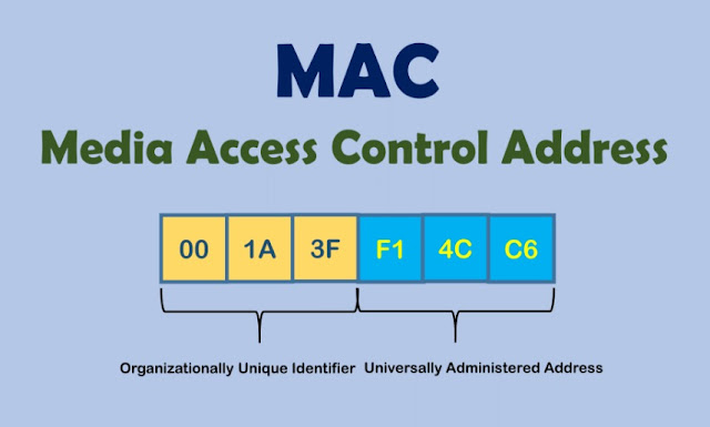 How To Easily Spoof Your Mac Address