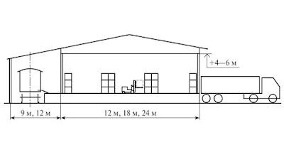 Низкий склад штучных грузов для мелких отправок