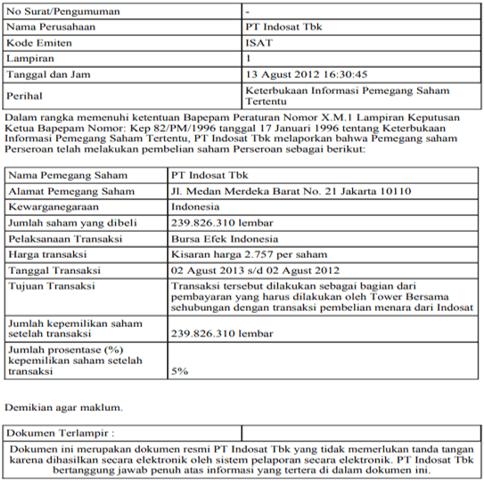 surat hukum perusahaan