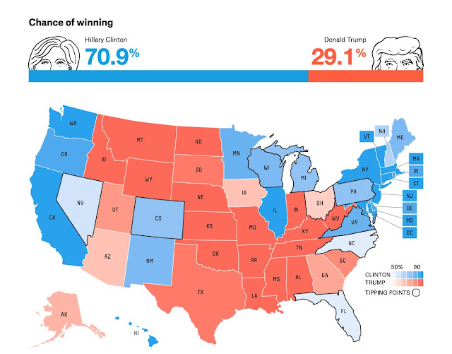 TRUMP VS CLINTON: What time is the US Election 2016? Date, polls and how to watch the results in UK time