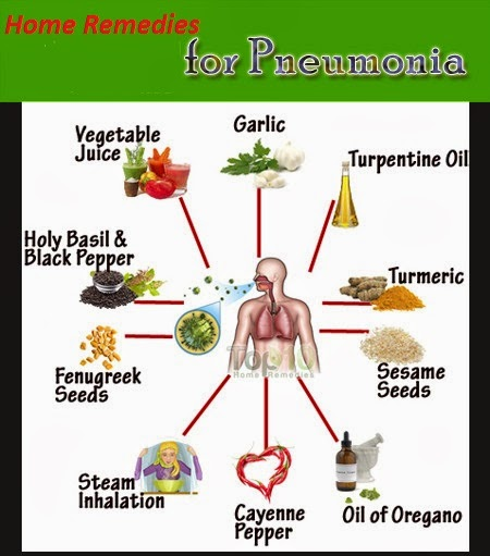 Natural Home Remedies For Walking Pneumonia