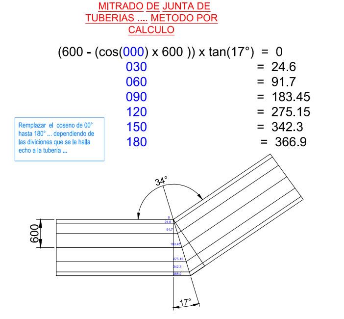 mitrado de junta de tuberías método por calculo - CALDERERIA Y SOLDARURA