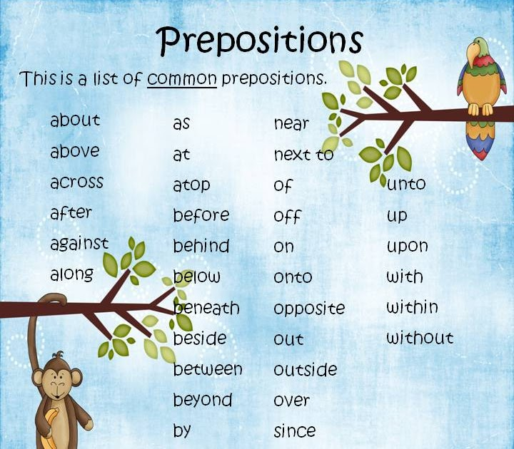 Preposition In Learn In Marathi All Complate: Classroom Freebies: Common Prepositions