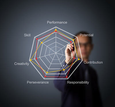 A businessman draws a diagram about performance and potential