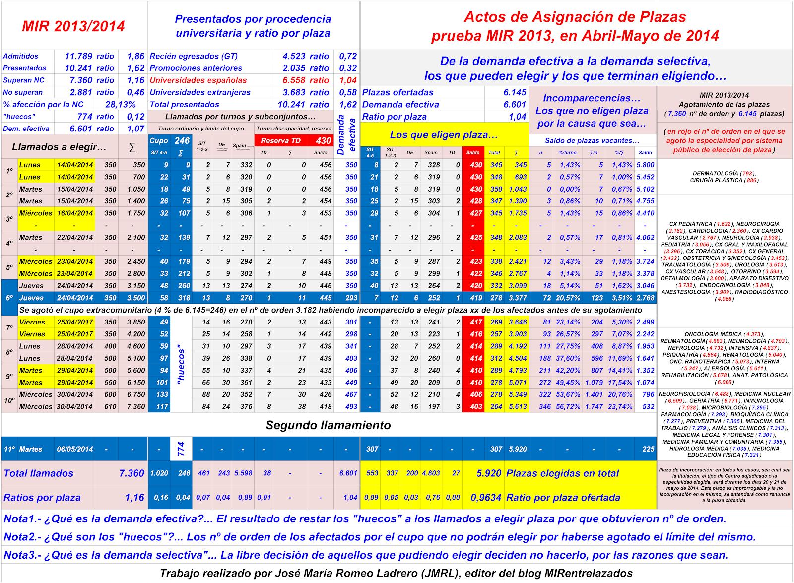 Perfecto Reanudar Acentos Modelo - Ejemplo De Colección De ...
