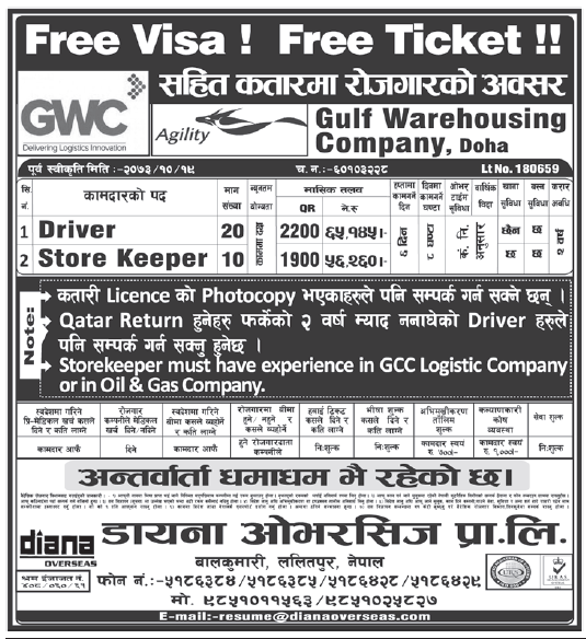 Free Visa Free Ticket Jobs in Doha Qatar for Nepali Salary Rs 65,145