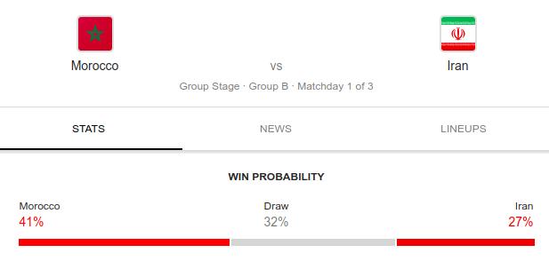 morocco vs iran fifa world cup russia 2018