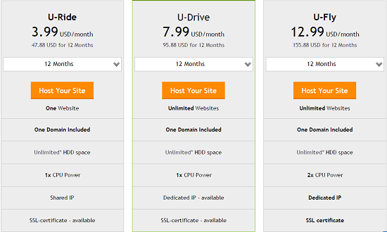 Unihost Pricing, WordPress Hosting Fee