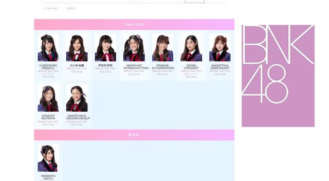 BNK48 Members Team BIII Sousenkyo.png