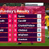 Saturday's EPL Match Day One Results