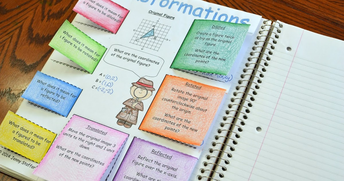 Transformations Foldable Math In Demand
