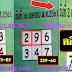 มาแล้ว..เลขเด็ดงวดนี้ คู่มือเสี่ยงโชค สลากกินแบ่งรัฐบาล เล่มเขียว งวดวันที่ 2/5/61