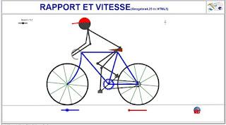 http://dmentrard.free.fr/GEOGEBRA/Maths/mathsport/rapportvelo.html