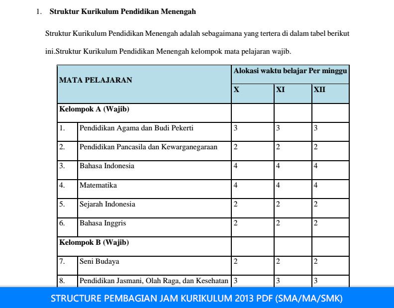 STRUCTURE PEMBAGIAN JAM KURIKULUM 2013 PDF (SMA/MA/SMK)
