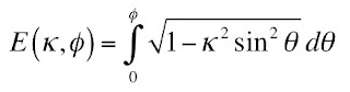 The definition of the incomplete elliptic integral of the second kind.