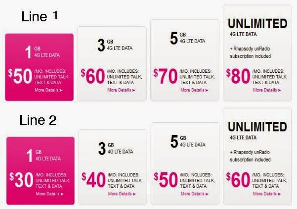 Best cheap cell phone plans best cell phone plans for Cheap energy plans