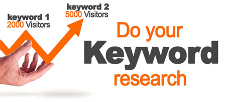 The Ultimate Guide to Niche Keyword Research + Free Software