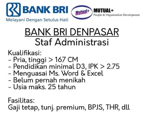 Loker bank BRI