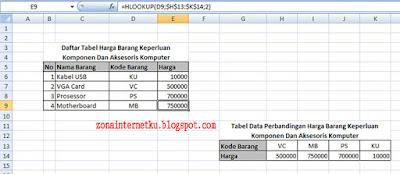 Hasil Pengertian Fungsi HLOOKUP Di Microsoft Excel