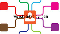 http://www.keteknologi.com/2017/07/langkah-mudah-agar-akun-gak-di-hack.html