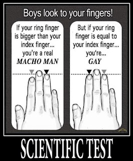 How to know you are gay test