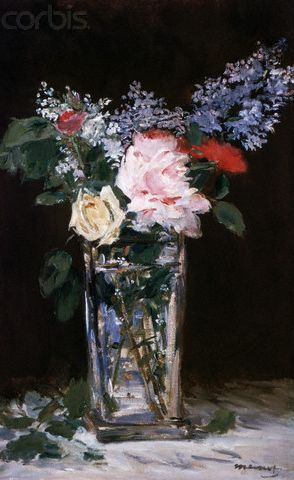 Bouquet of Flowers Manet Floral Duplication Oil Painting ... |Manet Flowers