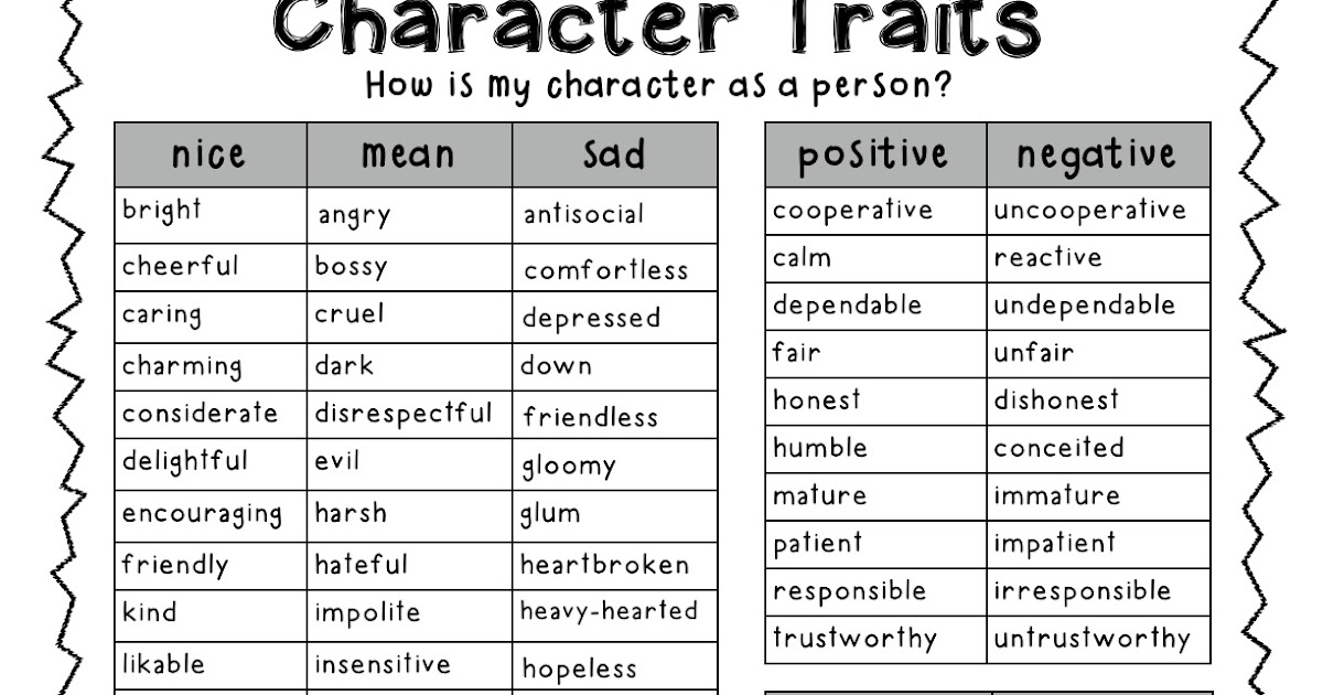 workshop classroom teaching about character traits