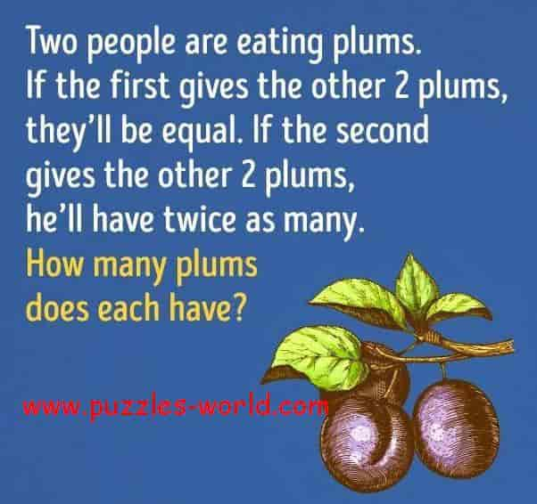 How many Plums does each have ?