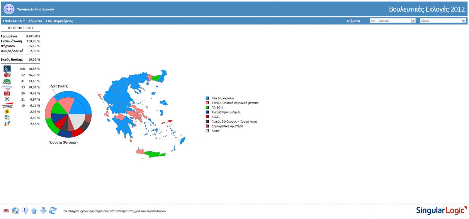Βουλευτικές Εκλογές Μάιος 2012