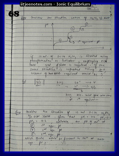 Ionic Equilibrium images3