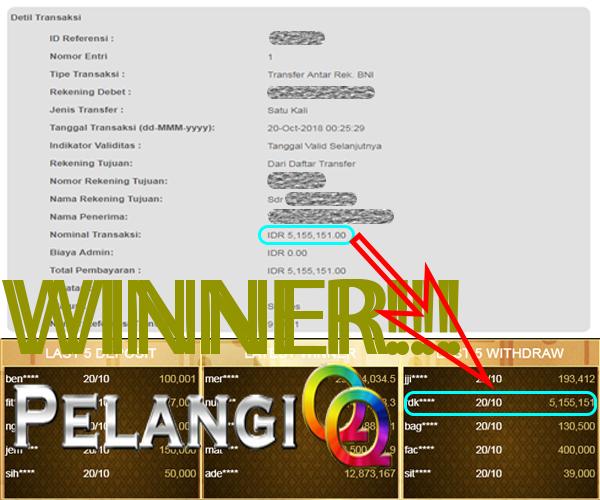 MUDAH MENANG MODAL RINGAN HANYA DI PELANGIQQ!!