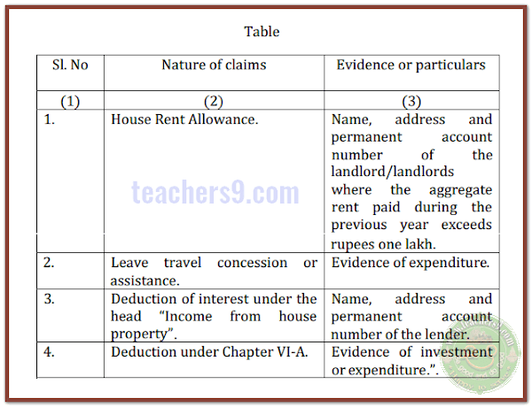 Form 12BB model table