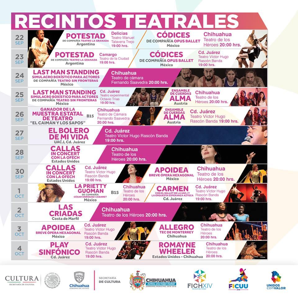 Eventos teatrales en el FICH 2018