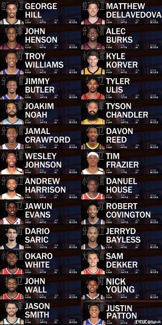 NBA 2K19 Portrait Pack