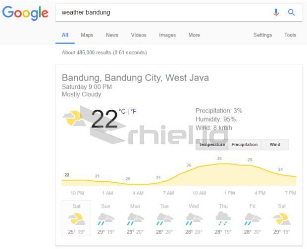 OmniBox sebagai Informasi Cuaca