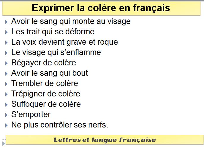 Exprimer la colère en français facile