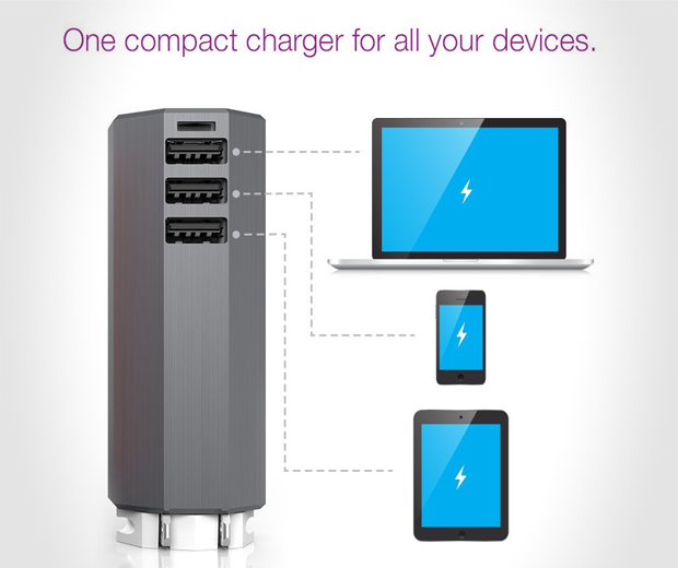 Zolt Multi USB Charger