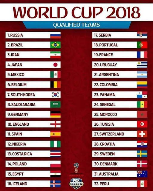 Senarai Rasmi Pasukan Yang Layak Piala Dunia FIFA 2018