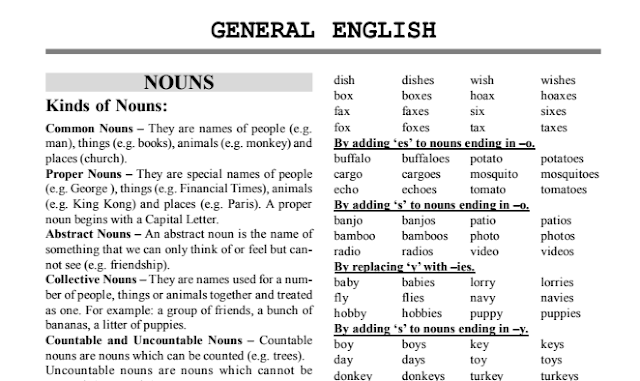 English Grammar for Competitive Exams pdf Download