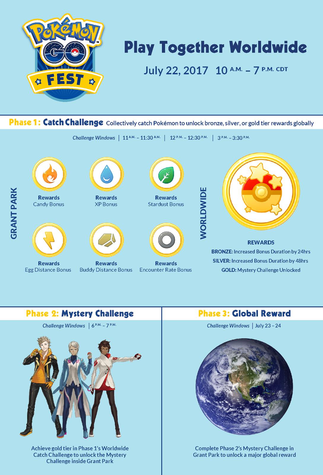 ¿El misterioso desafío de Pokémon GO Fest serán los legendarios?
