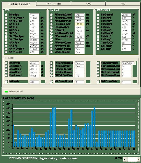 FUNCube-2 PA power chart