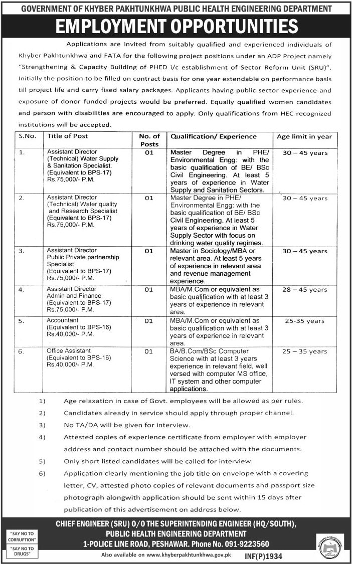 Public Health Engineering Department KPK  Jobs 27 Apr 2017