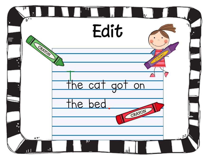 Editing in the Writing Process - YouTube   Editing Writing Process