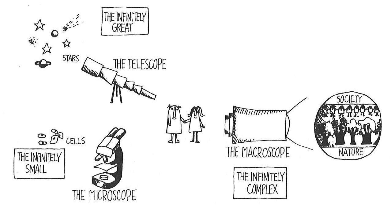 Interesting Stuff Online: Geography = The Macroscope