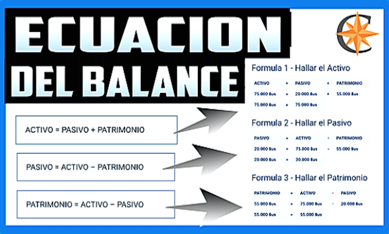 Ecuación Fundamental del Balance