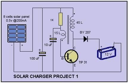 شاحن بطارية 12 فولت بالطاقة الشمسية